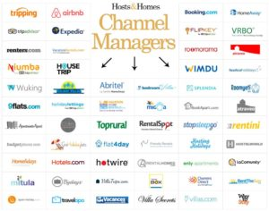 Channel Managers for Airbnb